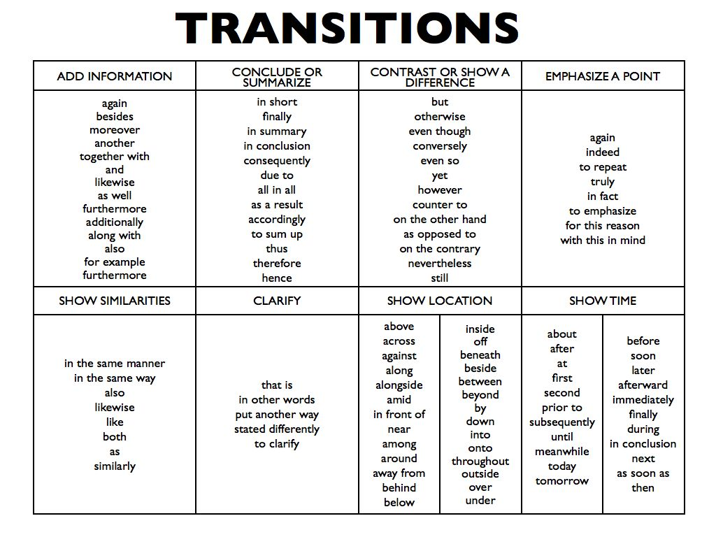 different transition words essay Examples of transition words you will find examples of transition words and phrases from various sources in the internet used correctly, transition words and phrases can provide the powerful links binds together the different ideas in an essay into a coherent composition which enable readers to understand better and appreciate more the logic.